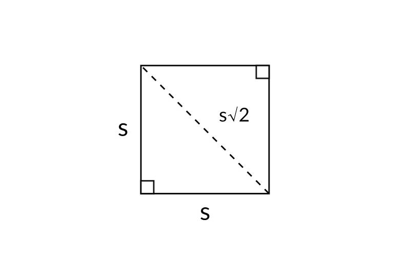 Przybliżanie wartości liczby √2
